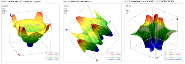 grafik 3d dari fungsi dan rumus matematika di Google