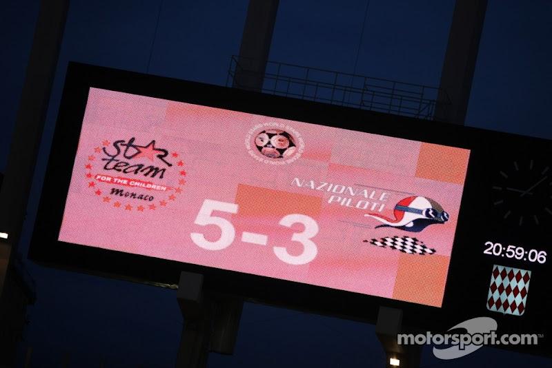 5-3 счет в футбольном матче в Монте-Карло 2011