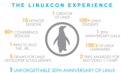 The Linuxcon exprerience