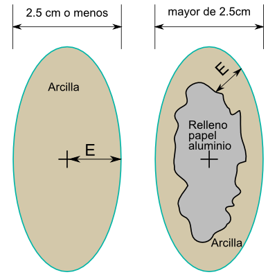 Espesor Arcilla polimerica