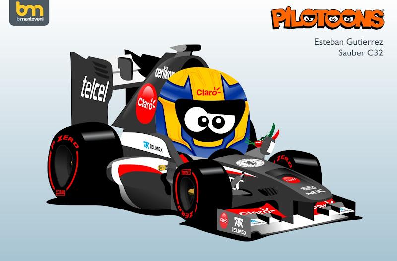 Эстебан Гутьеррес Sauber С32 pilotoons 2013