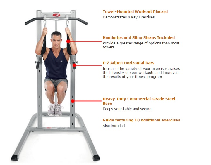 Build Entire Body Bowflex Bodytower Great Companion For Home Gym