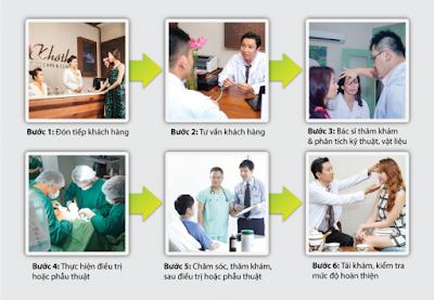 Viện Khơ Thị clinic hiệu quả
