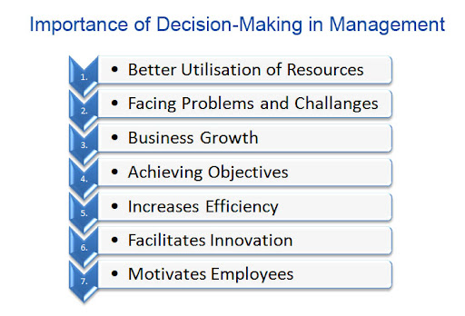 essay on importance of decision making A brief history of decision making the study of decision making and peter drucker suggested that the most important decision may not be made by the team.
