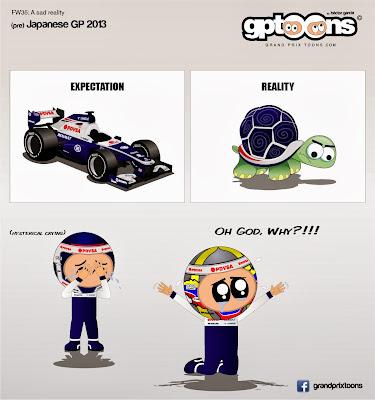 Williams FW35 - Грустная реальность - комикс Grand Prix Toons перед Гран-при Японии 2013