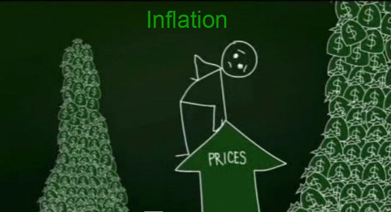 What Is Inflation Meaning Definition Features Terms