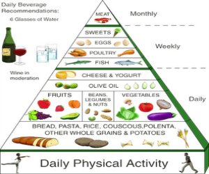 Tips living a healthy lifestyle: tips living a healthy lifestyle