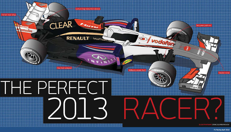 The perfect 2013 Racer via F1 Racing April 2013