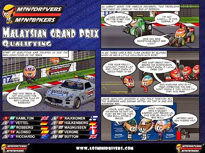 комикс MiniDrivers по квалификации Гран-при Малайзии 2014