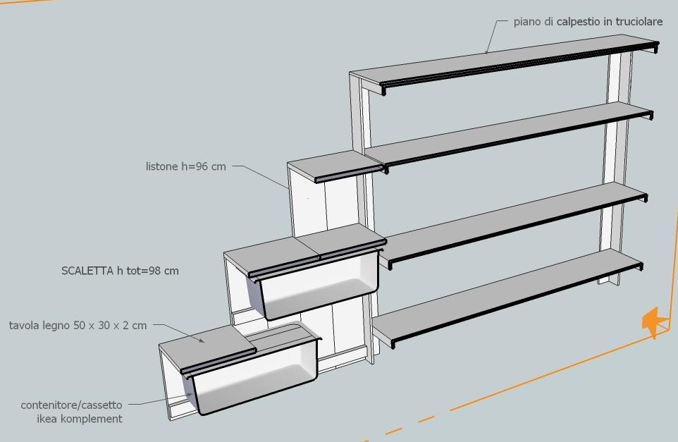 Scaletta In Legno Ikea : Mammeonline u leggi argomento progetto cameretta fai da te