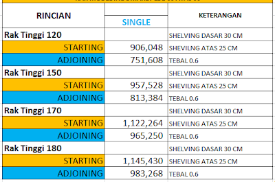 harga rak single