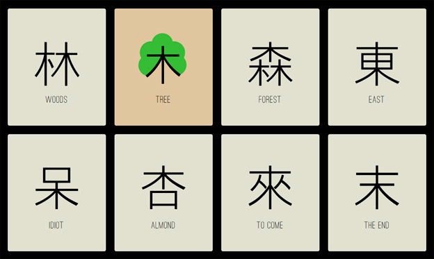 Chineasy.org: Pictograms related to Tree