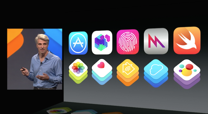 App extensions in ios 8