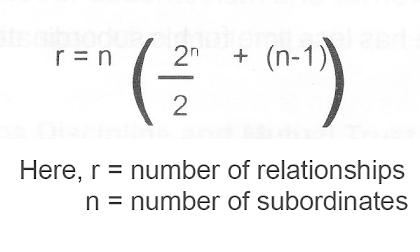 graicunas formula