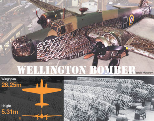 Bombowiec Wellington / Wellington Bomber (2011) PL.TVRip.XviD / Lektor PL