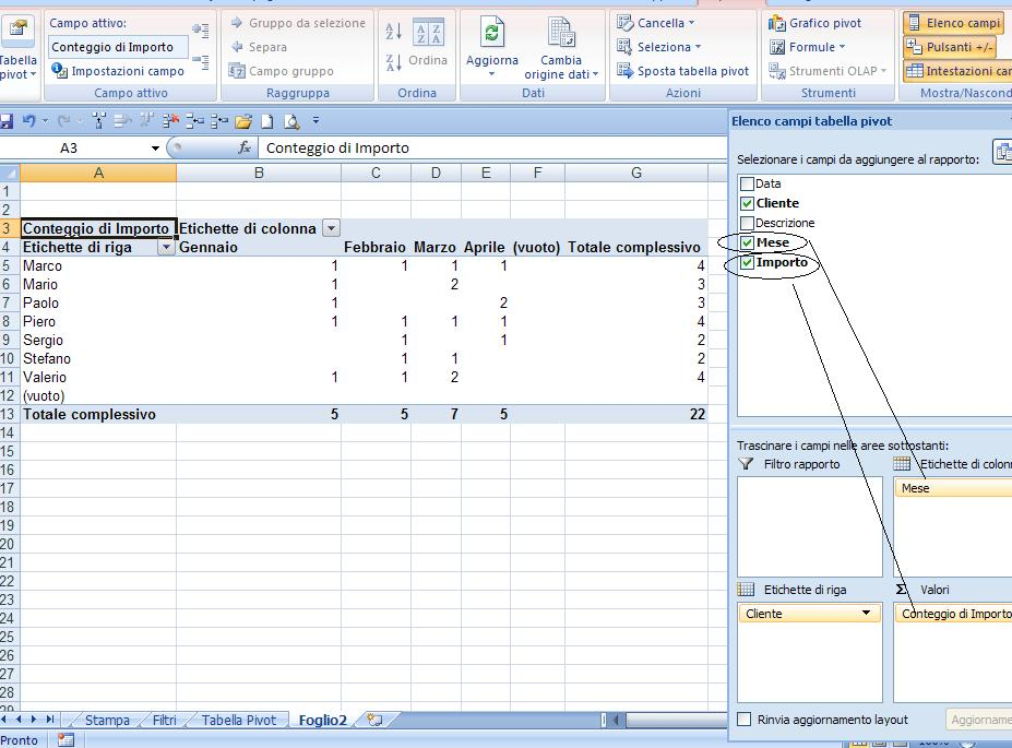 Excel easy Excel facile: How to Create a Pivot Table in Excel - How does the Pivot Table - How to use the Pivot Table