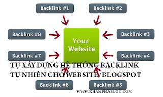 Xây dựng hệ thống backlink tự nhiên cho website/blogpsot