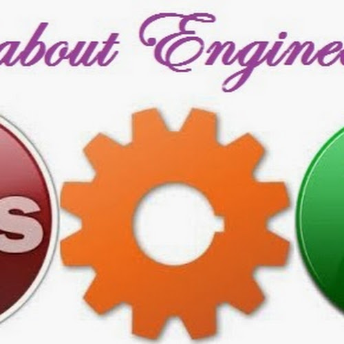 Tipsof engineeringblog images, pictures