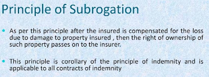 principle of subrogation