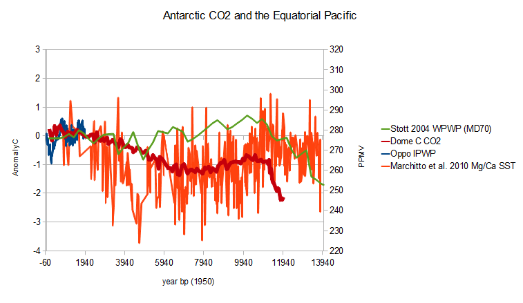 Open thread weekend | Climate Etc