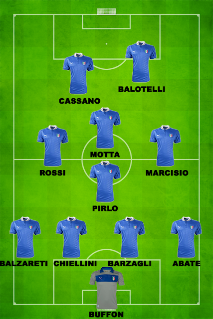 Italy Tactic