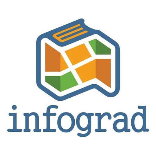 mapa beograda infograd beograd Infograd   Besplatan gradski informator   Google+ mapa beograda infograd beograd