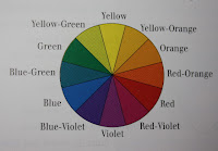 Trust the colour wheel