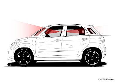 Fiat 500L commanding view