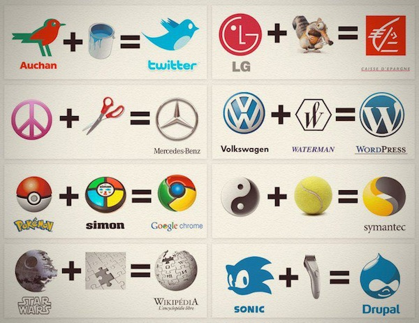 The Origin of LOGOS
