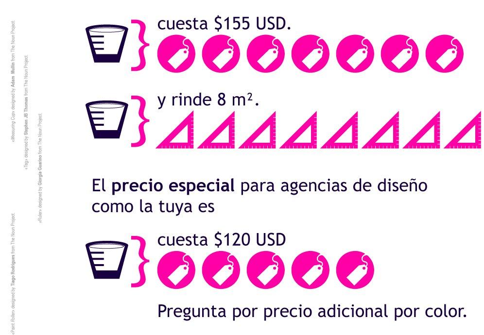 Precios para distribuidor