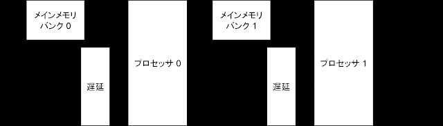 dual_block.png