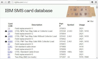 Database of IBM SMS cards, click to access