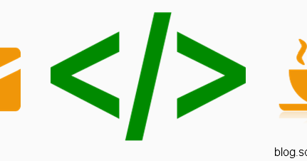Format HTML Styled Email using Java | SodhanaLibrary
