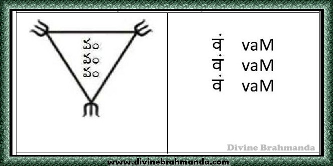 Soundarya Lahari Sloka, Yantra & Goddess For Mastery Over Vedas - 16