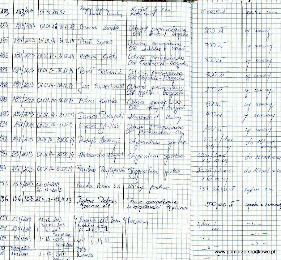 Publiczny Rejestr Umów Gminy Wiejskiej Ustka 2007-2013 r