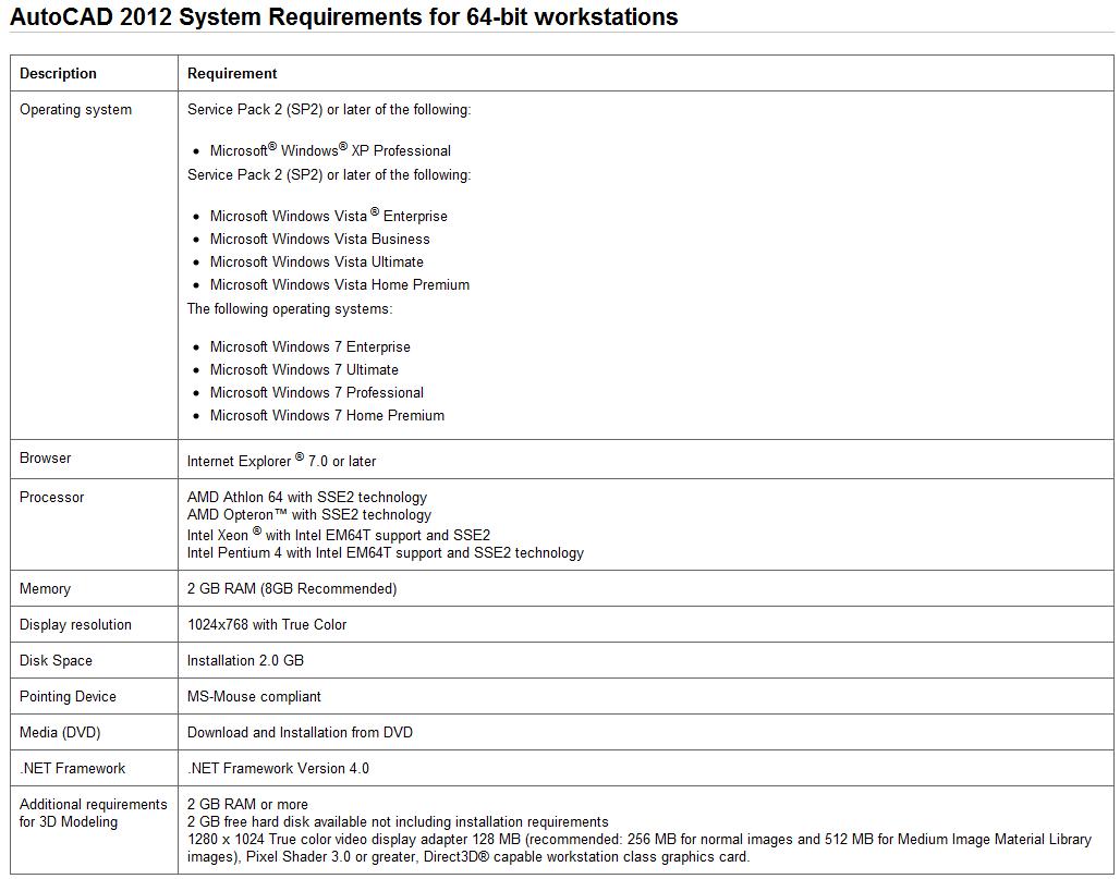 Autocad requirements