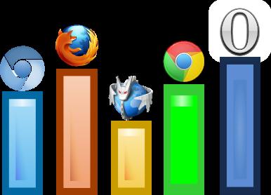 Bloquear la publicidad de internet mediante la terminal para cualquier navegador (sin usar plugins)