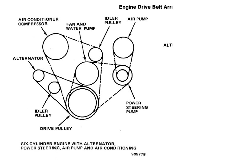 1983 Cj 7 Drive Belt Diagram And Alternator Install