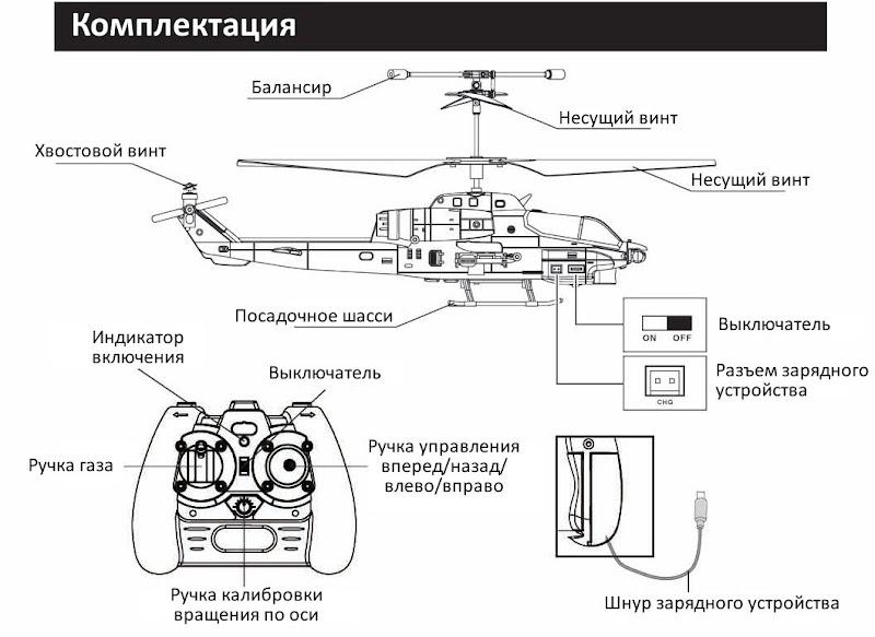 Комплектация и основные узлы радиоуправляемого вертолета