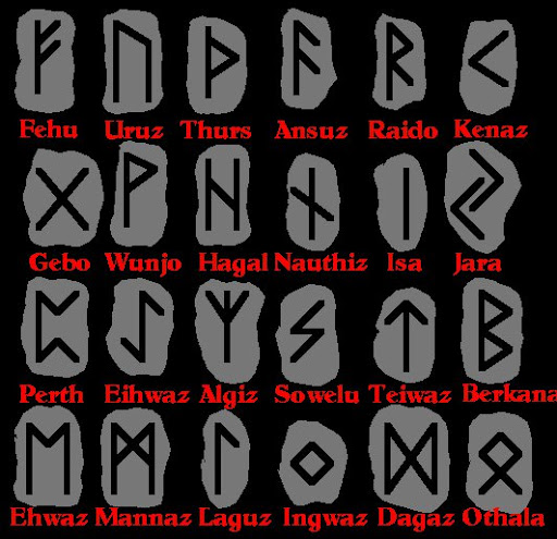 All About Runes Image
