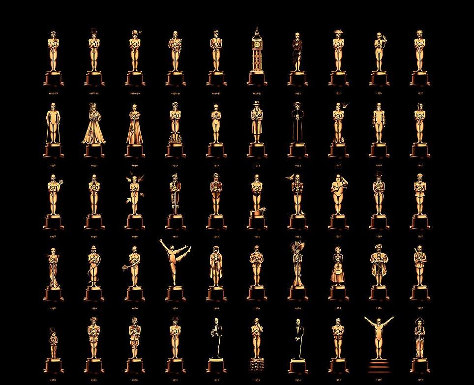 *第85屆奧斯卡金像獎入圍名單:歷年最佳影片精彩回顧! 2