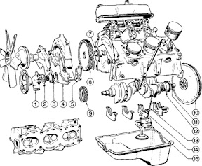 Engine Cooling Diagram Of Ford 2 8 V6 on 3800 motor diagram 2001
