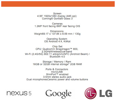 Nexus5 Spec Wind Mobile