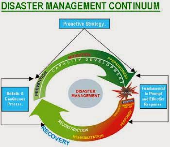https://lh4.googleusercontent.com/-0ZA7w4euSAQ/UuiyZvdh43I/AAAAAAAAC-E/JpEA1onWR9k/s350/Current-Public-Administration-Magazine-Disaster-Management.jpg