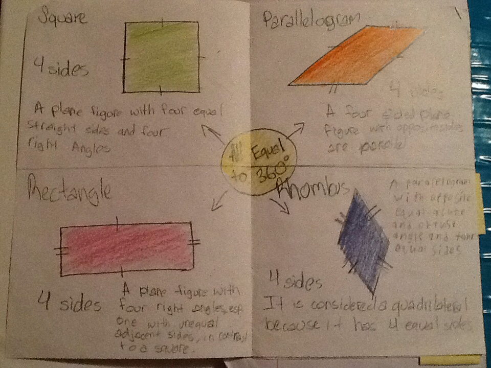 Quadrilateral Definitions For Kids Journal Wizard: ...