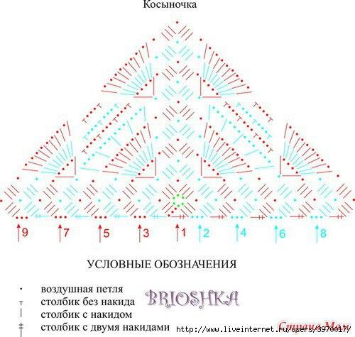 Provocare nr 5  - crosetate - Poncho Sal+-+diagrama