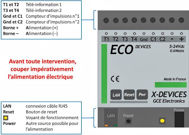 Boutons et Connexion sur l'ECODEVICE