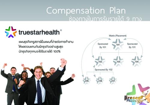 Trustar Health โอกาศทางธุรกิจทรูสตาร์ Product สินค้า แผน บริษัท