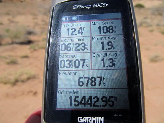 GPS stats from Friday evening's and Saturday's hike