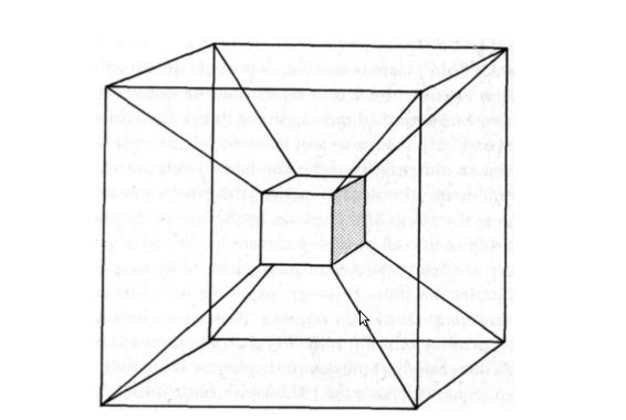 Mathematicks Hypercube